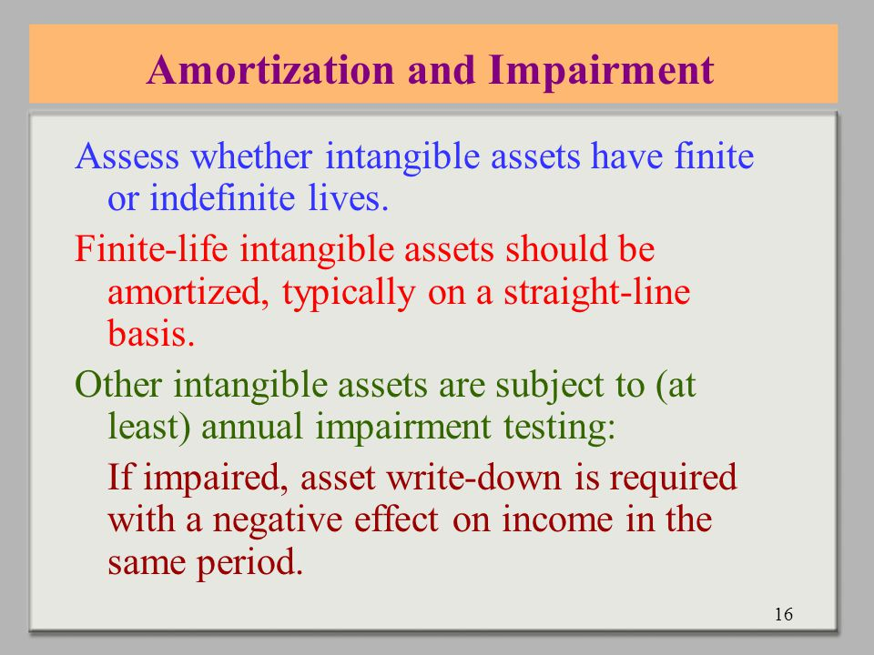 16 Amortization and Impairment Assess whether intangible assets have finite or indefinite lives.
