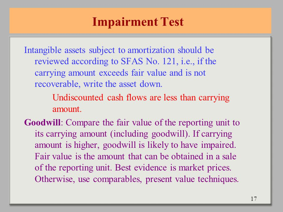 17 Impairment Test Intangible assets subject to amortization should be reviewed according to SFAS No.