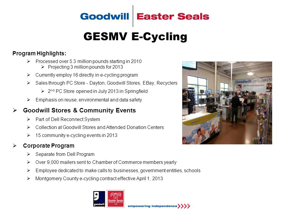  North America partnership between Dell and Goodwill  Over 2,000 collection sites throughout U.S.