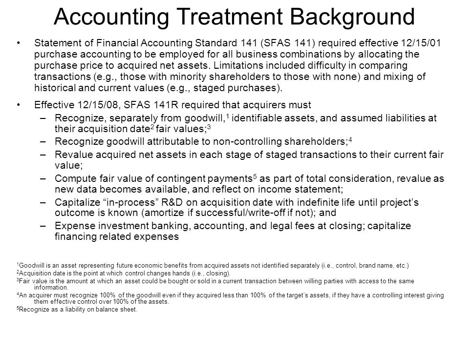 Purchase (Acquisition) Method of Accounting Requirements: –Record acquired tangible and intangible assets and assumed liabilities at fair market value on acquiring firm's balance sheet.