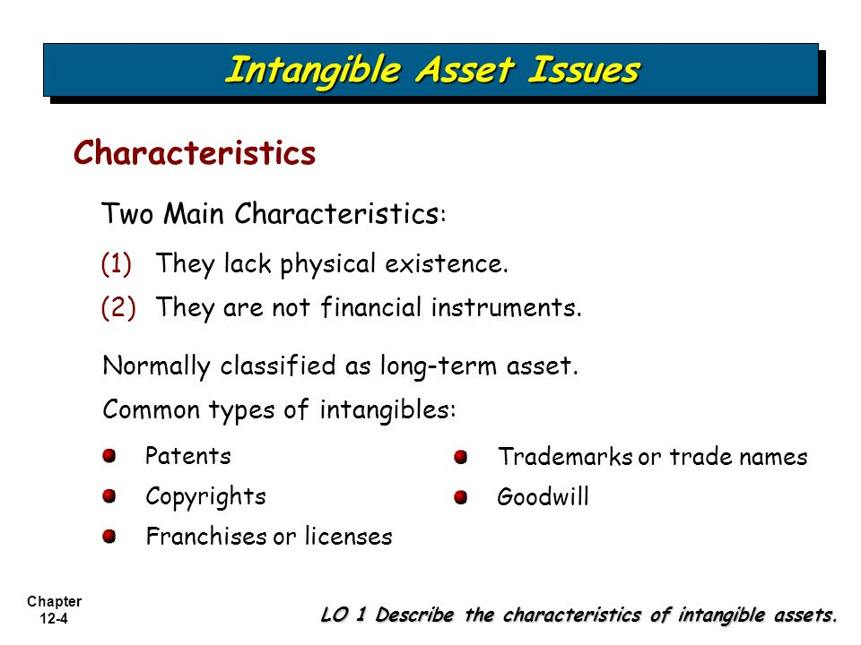 Chapter 12-25 Impairment of Intangible Assets LO 7 Explain the accounting issues related to intangible-asset impairments.