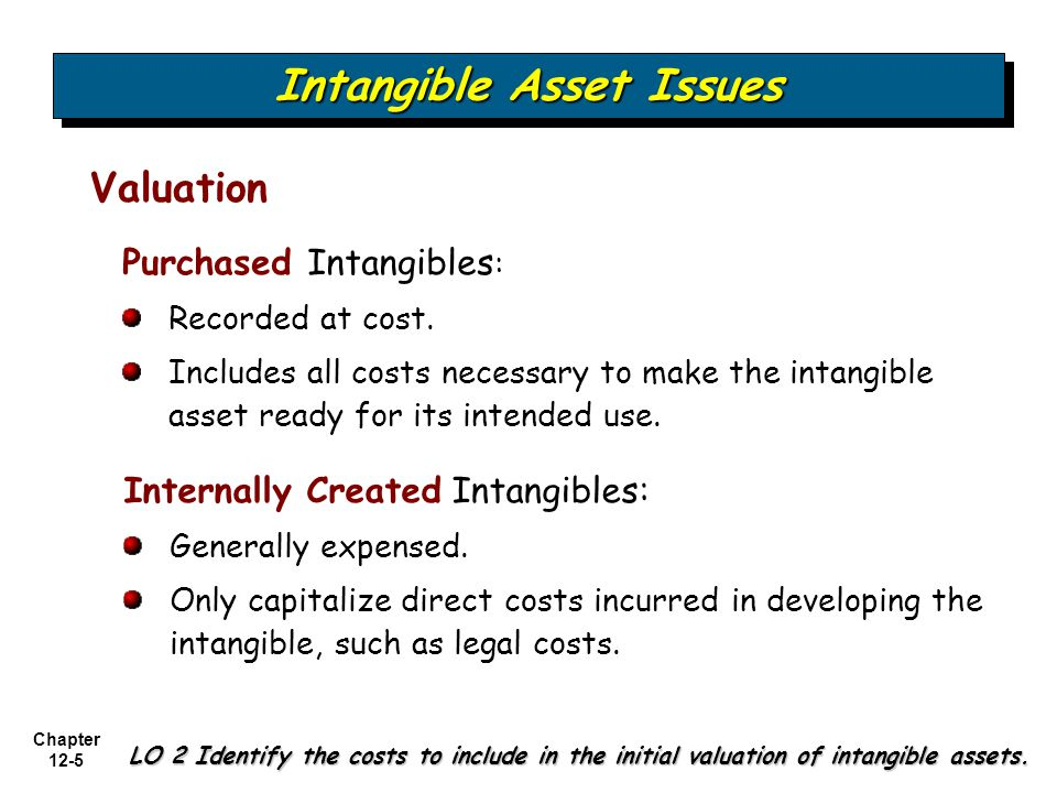 Chapter 12-26 Impairment of Intangible Assets Impairment of Indefinite-Life Intangibles Other than Goodwill LO 7 Explain the accounting issues related to intangible-asset impairments.