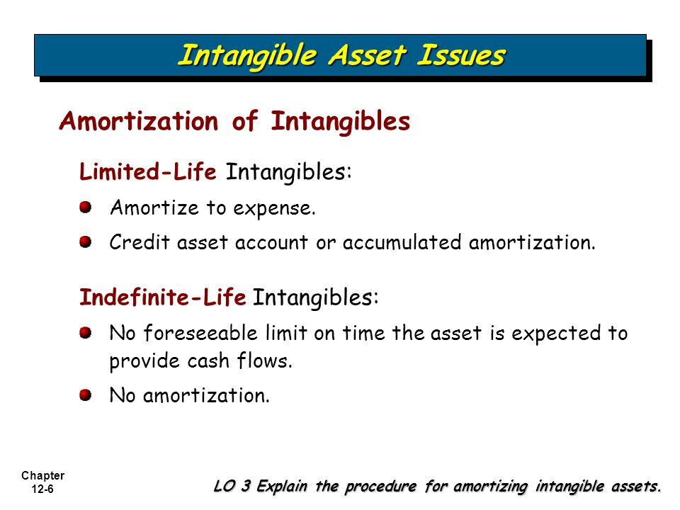 Chapter 12-7 Intangible Asset Issues LO 3 Explain the procedure for amortizing intangible assets.