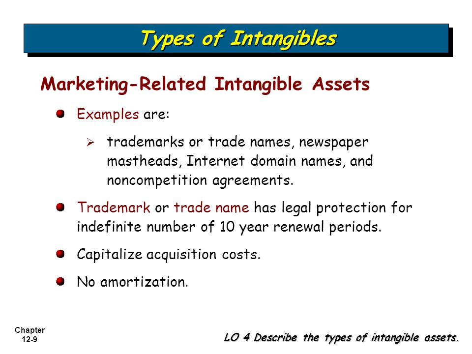 Chapter 12-10 Types of Intangibles LO 4 Describe the types of intangible assets.