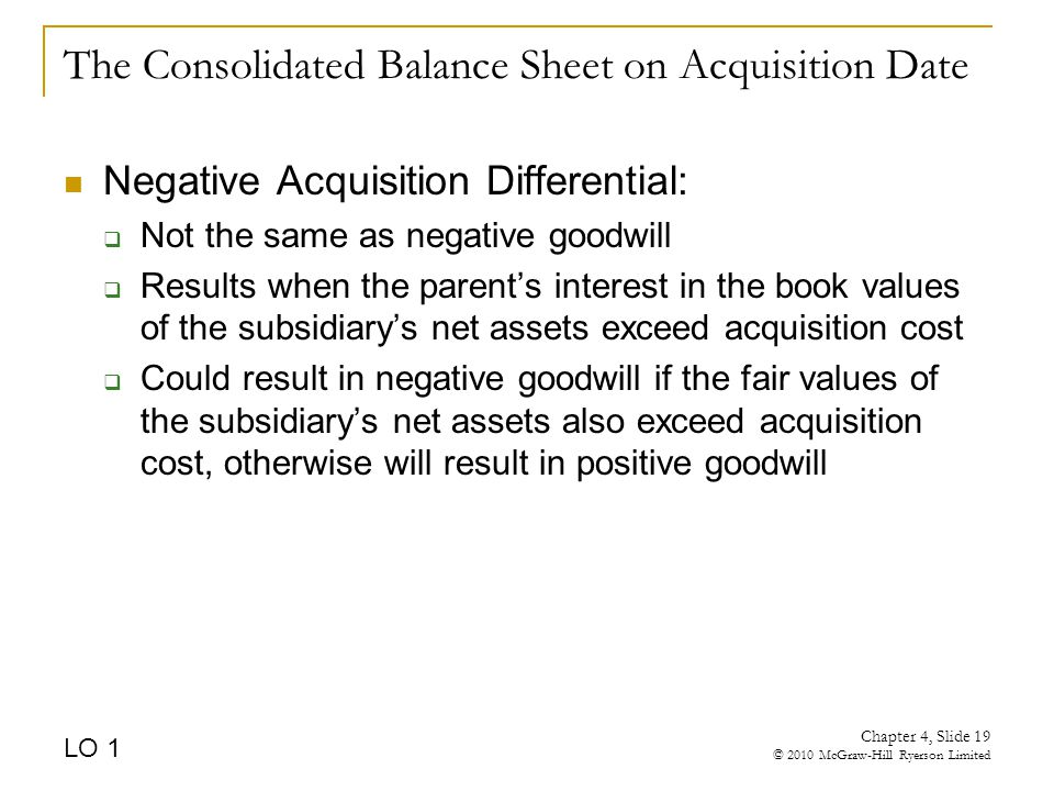 The Consolidated Balance Sheet on Acquisition Date Negative Acquisition Differential:  Not the same as negative goodwill  Results when the parent's interest in the book values of the subsidiary's net assets exceed acquisition cost  Could result in negative goodwill if the fair values of the subsidiary's net assets also exceed acquisition cost, otherwise will result in positive goodwill LO 1 Chapter 4, Slide 19 © 2010 McGraw-Hill Ryerson Limited