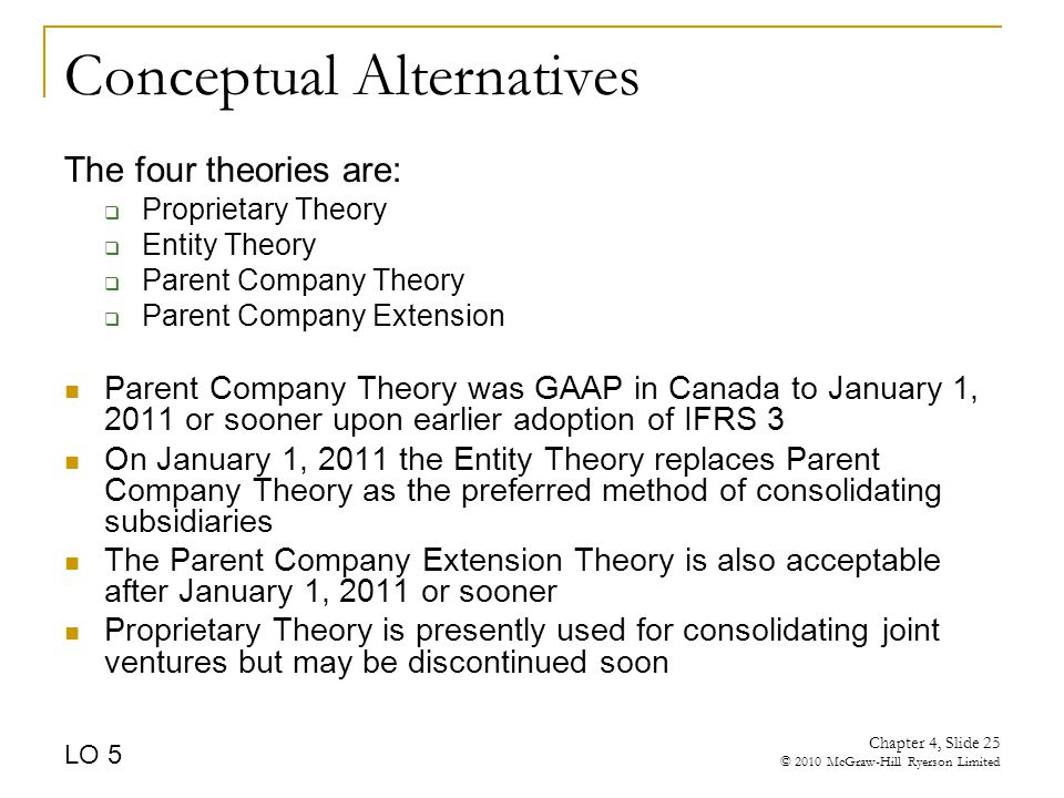 Conceptual Alternatives The four theories are:  Proprietary Theory  Entity Theory  Parent Company Theory  Parent Company Extension Parent Company Theory was GAAP in Canada to January 1, 2011 or sooner upon earlier adoption of IFRS 3 On January 1, 2011 the Entity Theory replaces Parent Company Theory as the preferred method of consolidating subsidiaries The Parent Company Extension Theory is also acceptable after January 1, 2011 or sooner Proprietary Theory is presently used for consolidating joint ventures but may be discontinued soon LO 5 Chapter 4, Slide 25 © 2010 McGraw-Hill Ryerson Limited