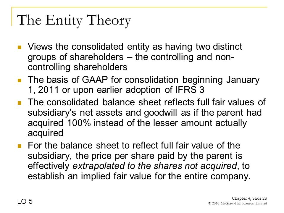 The Entity Theory Views the consolidated entity as having two distinct groups of shareholders – the controlling and non- controlling shareholders The basis of GAAP for consolidation beginning January 1, 2011 or upon earlier adoption of IFRS 3 The consolidated balance sheet reflects full fair values of subsidiary's net assets and goodwill as if the parent had acquired 100% instead of the lesser amount actually acquired For the balance sheet to reflect full fair value of the subsidiary, the price per share paid by the parent is effectively extrapolated to the shares not acquired, to establish an implied fair value for the entire company.