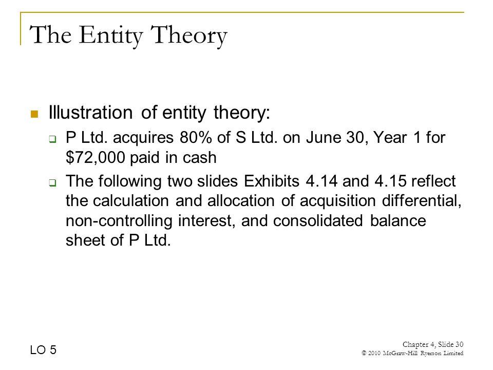 The Entity Theory Illustration of entity theory:  P Ltd.