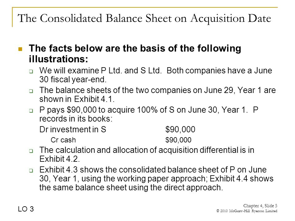 The Consolidated Balance Sheet on Acquisition Date The facts below are the basis of the following illustrations:  We will examine P Ltd.