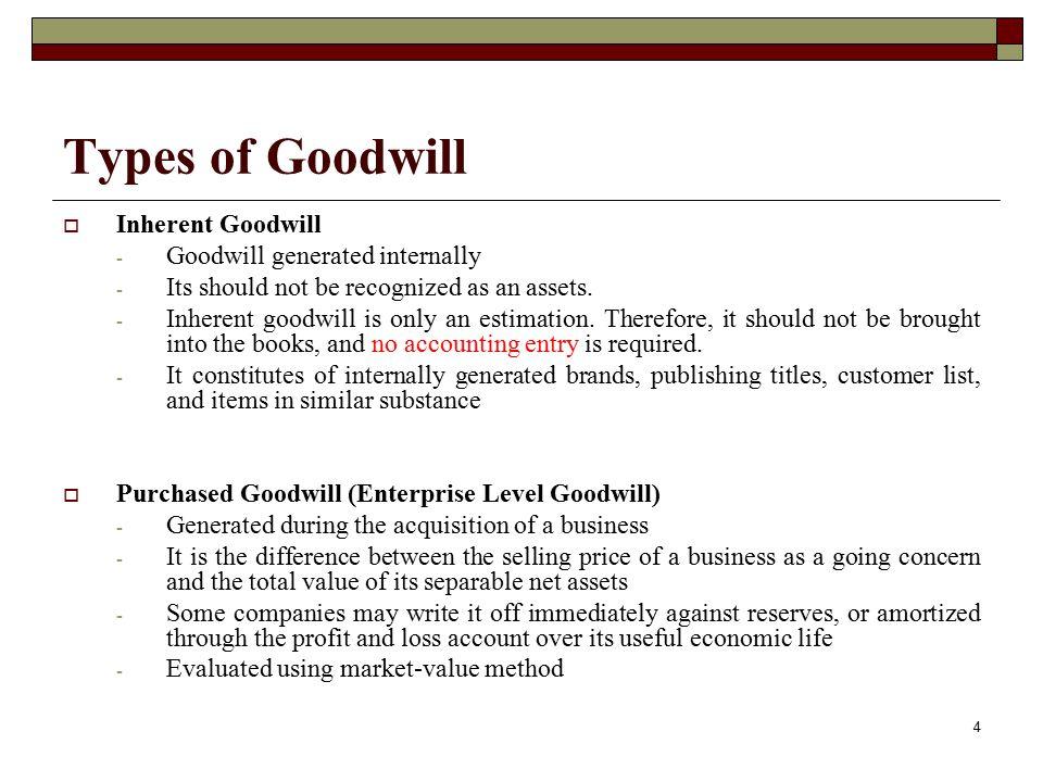 Accounting of Goodwill 5 1.Original Balance Sheet 2.