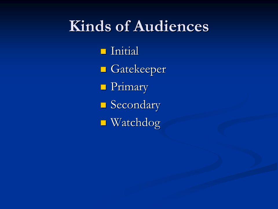 Kinds of Audiences Initial Initial Gatekeeper Gatekeeper Primary Primary Secondary Secondary Watchdog Watchdog