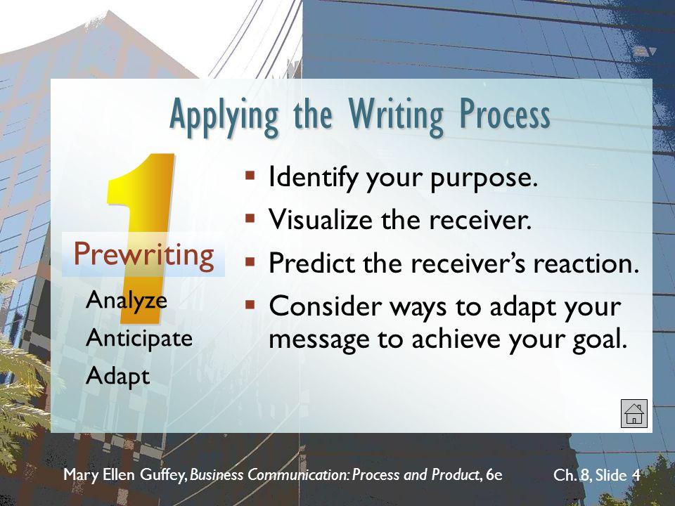 Mary Ellen Guffey, Business Communication: Process and Product, 6e Ch. 8, Slide 4 Applying the Writing Process Prewriting Analyze Anticipate Adapt  I