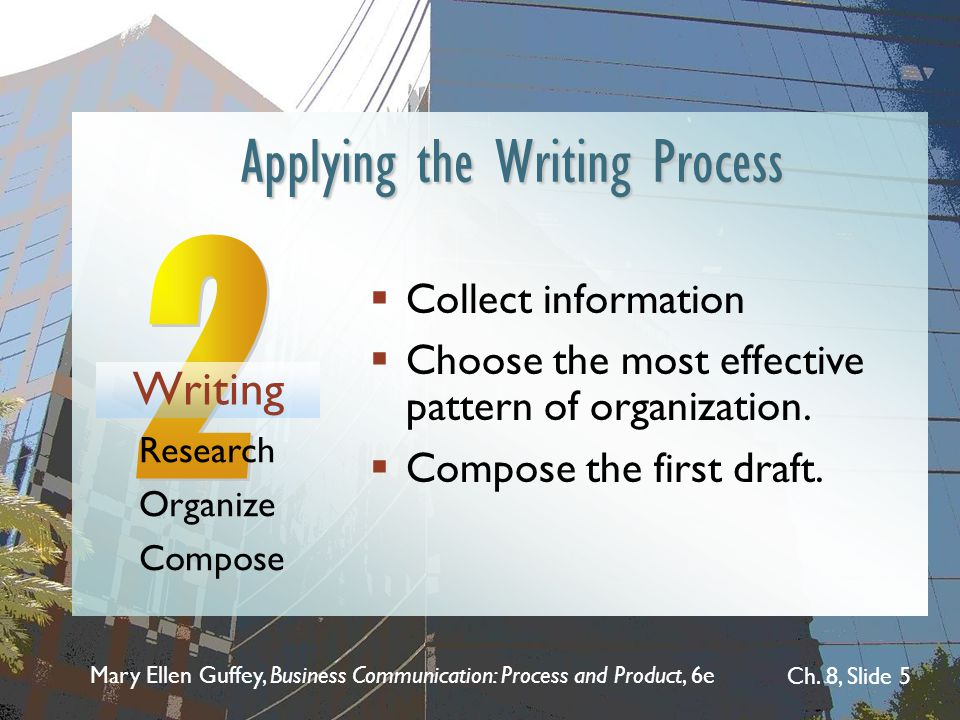Mary Ellen Guffey, Business Communication: Process and Product, 6e Ch. 8, Slide 5 Applying the Writing Process  Collect information  Choose the most