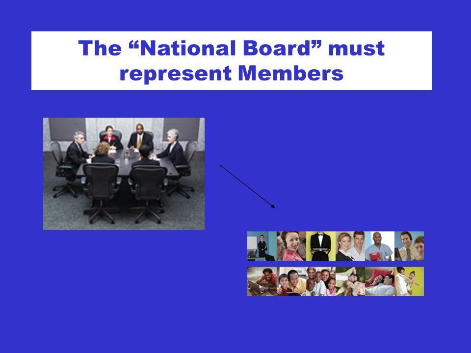 The National Board must represent Members