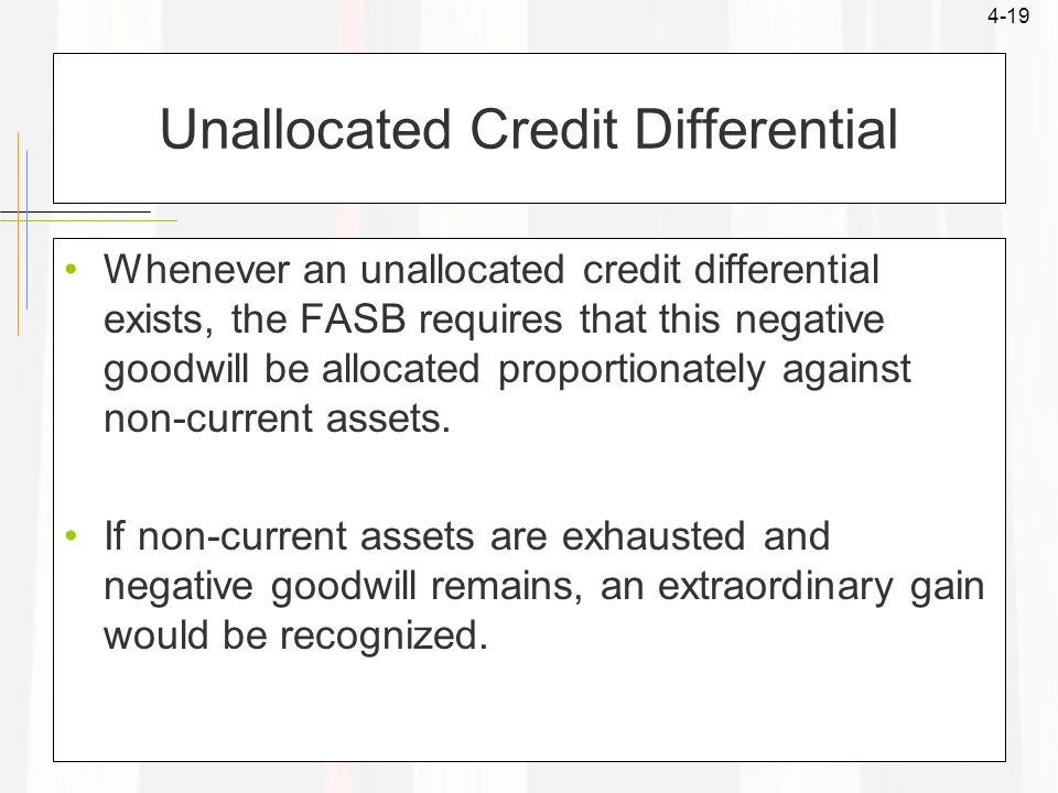 4-19 Unallocated Credit Differential Whenever an unallocated credit differential exists, the FASB requires that this negative goodwill be allocated pr