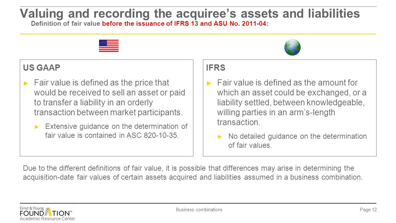 Academic Resource Center Business combinations Page 12 Valuing and recording the acquiree's assets and liabilities Definition of fair value before the