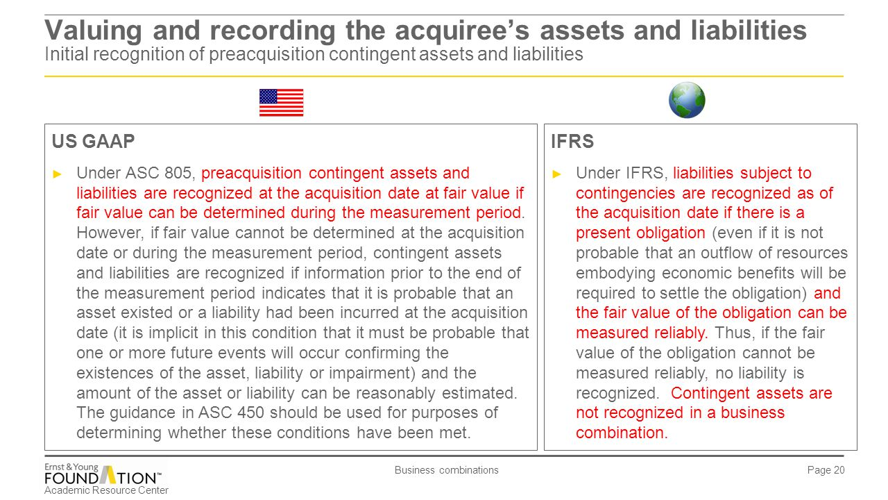 Academic Resource Center Business combinations Page 20 Valuing and recording the acquiree's assets and liabilities Initial recognition of preacquisiti
