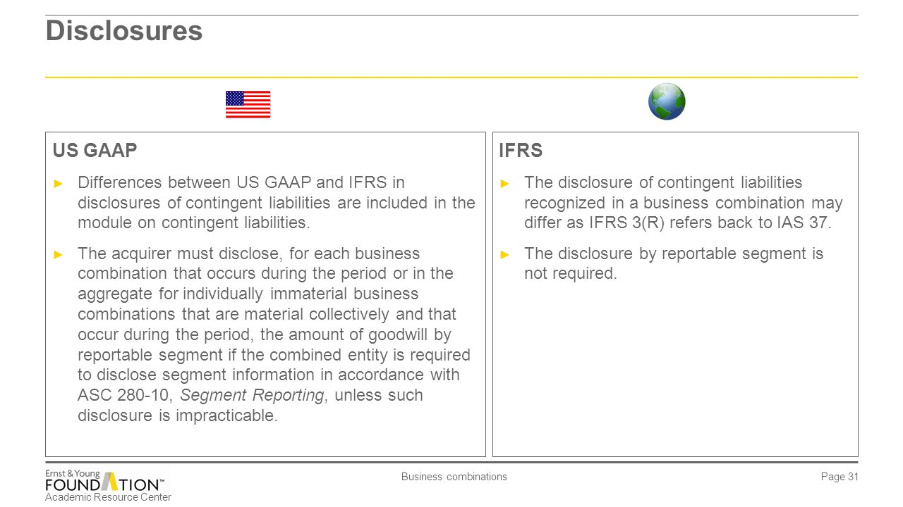 Academic Resource Center Business combinations Page 31 Disclosures IFRS ► The disclosure of contingent liabilities recognized in a business combinatio