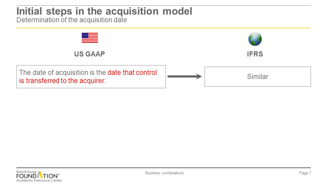 Academic Resource Center Business combinations Page 7 Initial steps in the acquisition model Determination of the acquisition date The date of acquisi