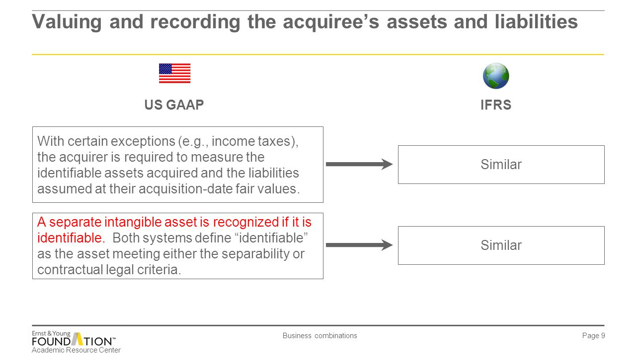 Academic Resource Center Business combinations Page 9 Valuing and recording the acquiree's assets and liabilities With certain exceptions (e.g., incom