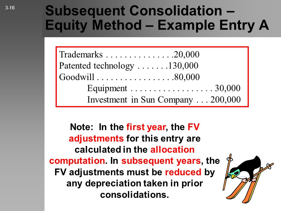 Subsequent Consolidation – Equity Method – Example Entry S 3-15 Note: If this is the first year of the investment, and the investment was made at a ti