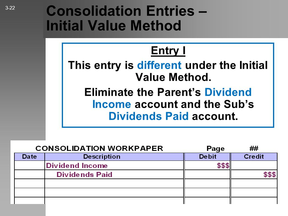 Consolidation Entries – Initial Value Method Entry A Adjust sub's assets and liabilities to FV, and set up the intangible asset accounts. This entry i