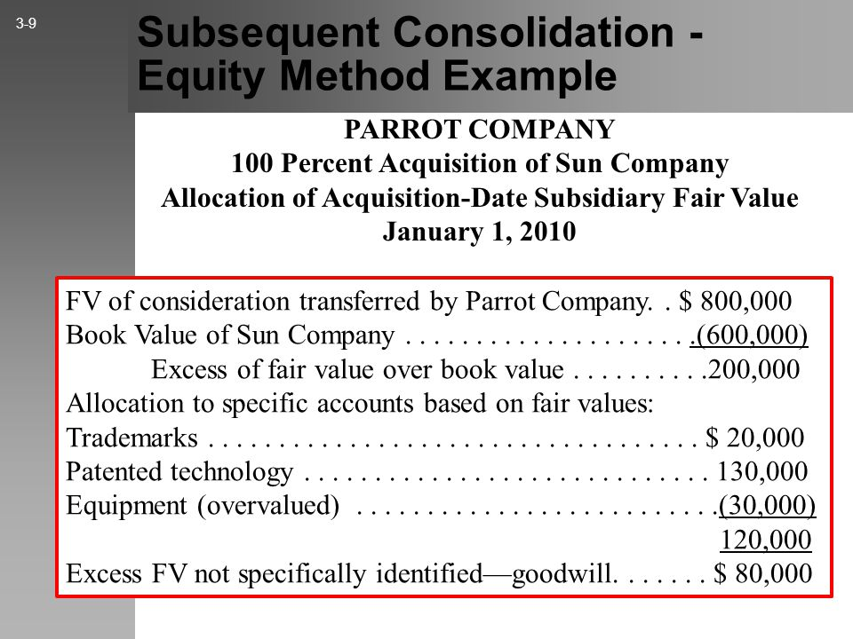 Parrot Company obtains all of the outstanding common stock of Sun Company on January 1, 2010. Parrot acquires this stock for $800,000 in cash. Sun Com