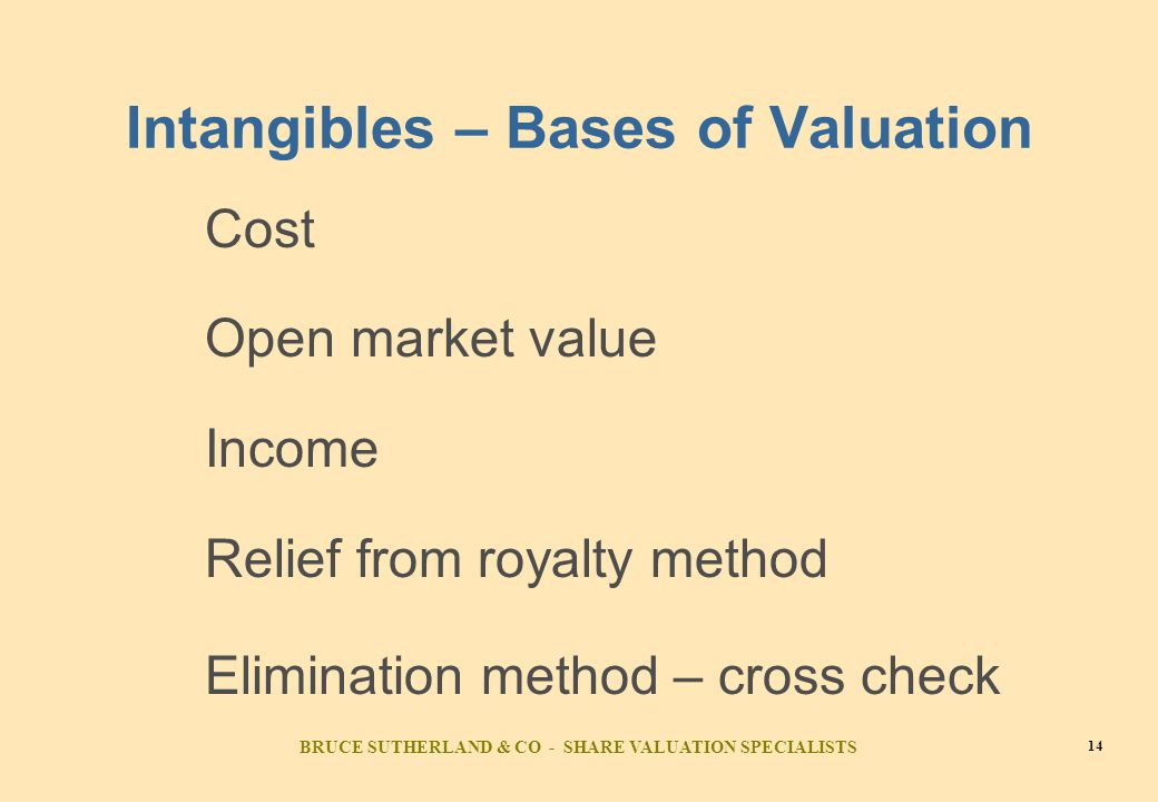 BRUCE SUTHERLAND & CO - SHARE VALUATION SPECIALISTS 14 Intangibles – Bases of Valuation Cost Open market value Income Relief from royalty method Elimination method – cross check