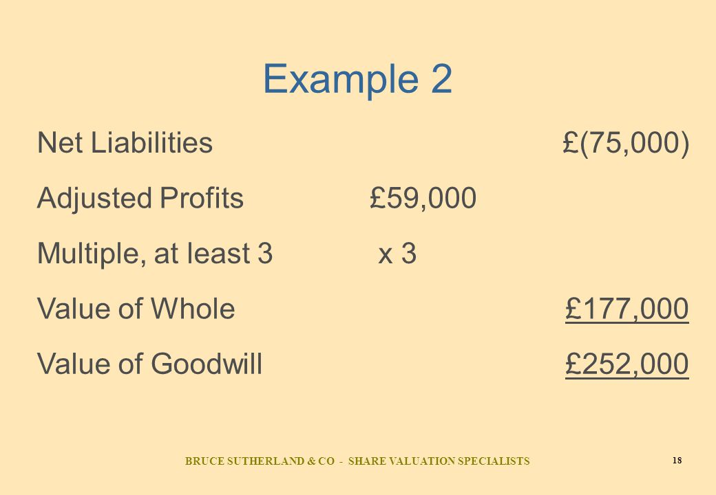 BRUCE SUTHERLAND & CO - SHARE VALUATION SPECIALISTS 18 Example 2 Net Liabilities£(75,000) Adjusted Profits£59,000 Multiple, at least 3 x 3 Value of Whole£177,000 Value of Goodwill£252,000