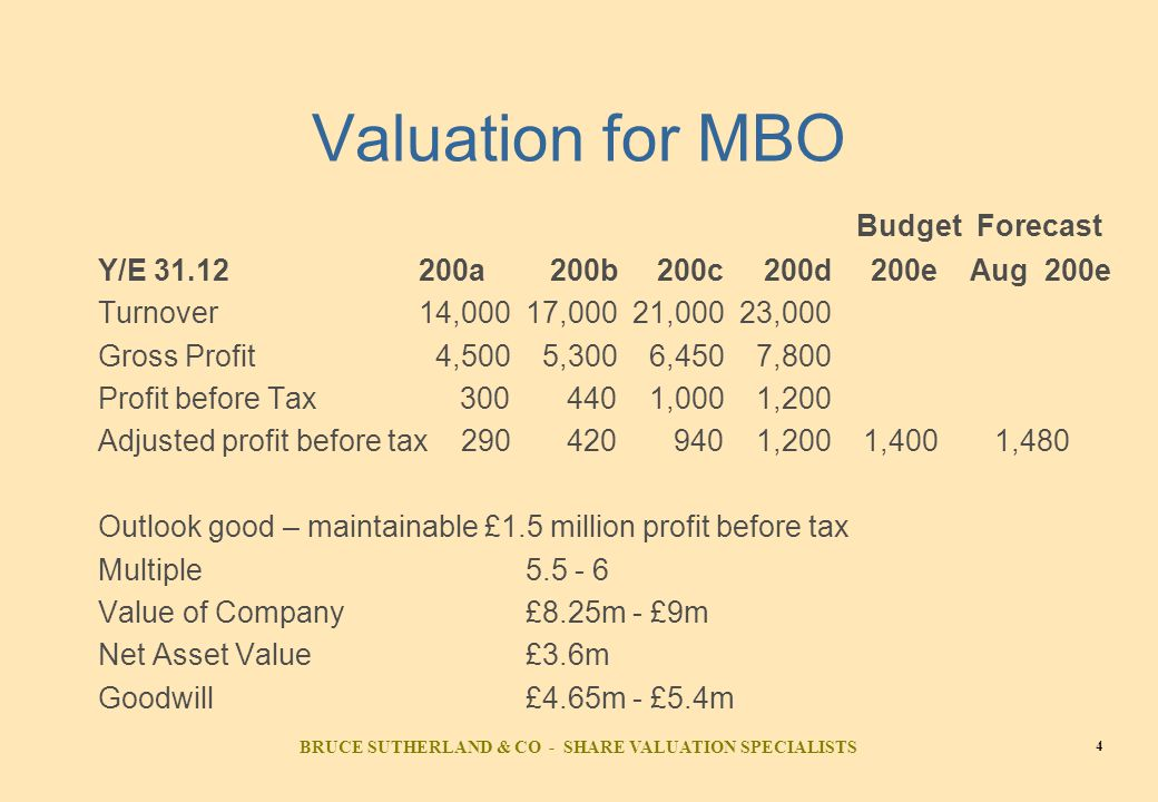 BRUCE SUTHERLAND & CO - SHARE VALUATION SPECIALISTS 4 Valuation for MBO Budget Forecast Y/E 31.12 200a 200b 200c 200d 200e Aug 200e Turnover14,00017,00021,00023,000 Gross Profit 4,500 5,300 6,450 7,800 Profit before Tax 300 440 1,000 1,200 Adjusted profit before tax 290 420 940 1,200 1,400 1,480 Outlook good – maintainable £1.5 million profit before tax Multiple5.5 - 6 Value of Company£8.25m - £9m Net Asset Value£3.6m Goodwill£4.65m - £5.4m