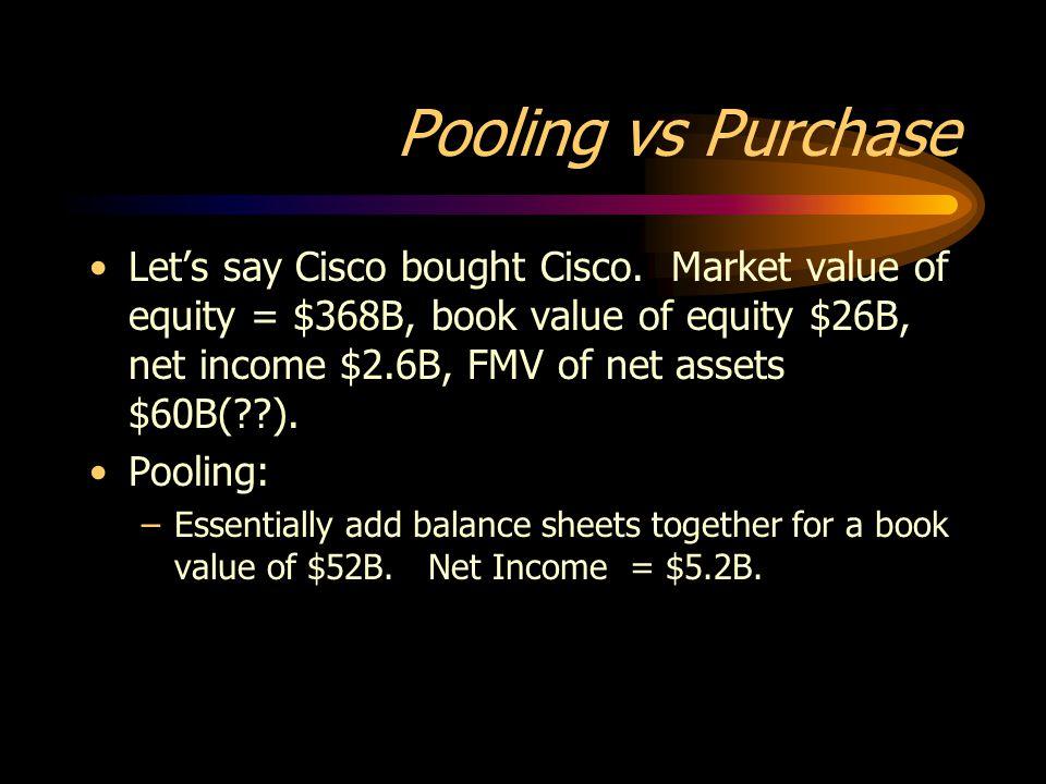 Let's say Cisco bought Cisco.