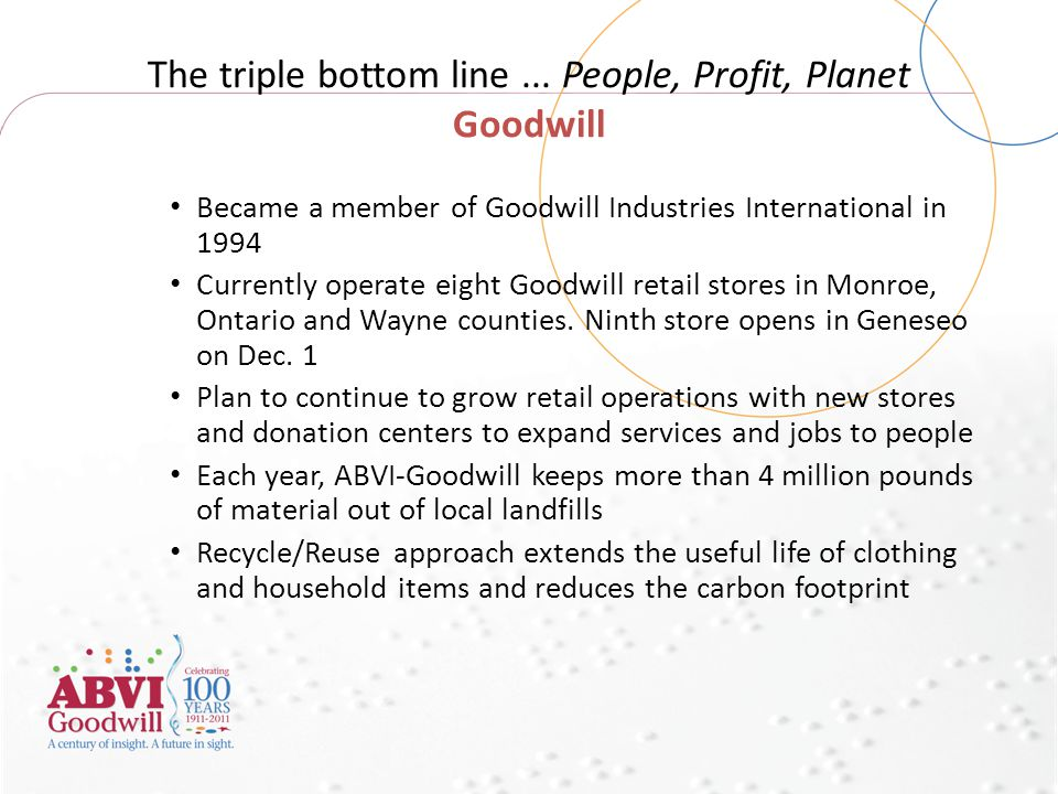 The triple bottom line... People, Profit, Planet Goodwill Became a member of Goodwill Industries International in 1994 Currently operate eight Goodwil