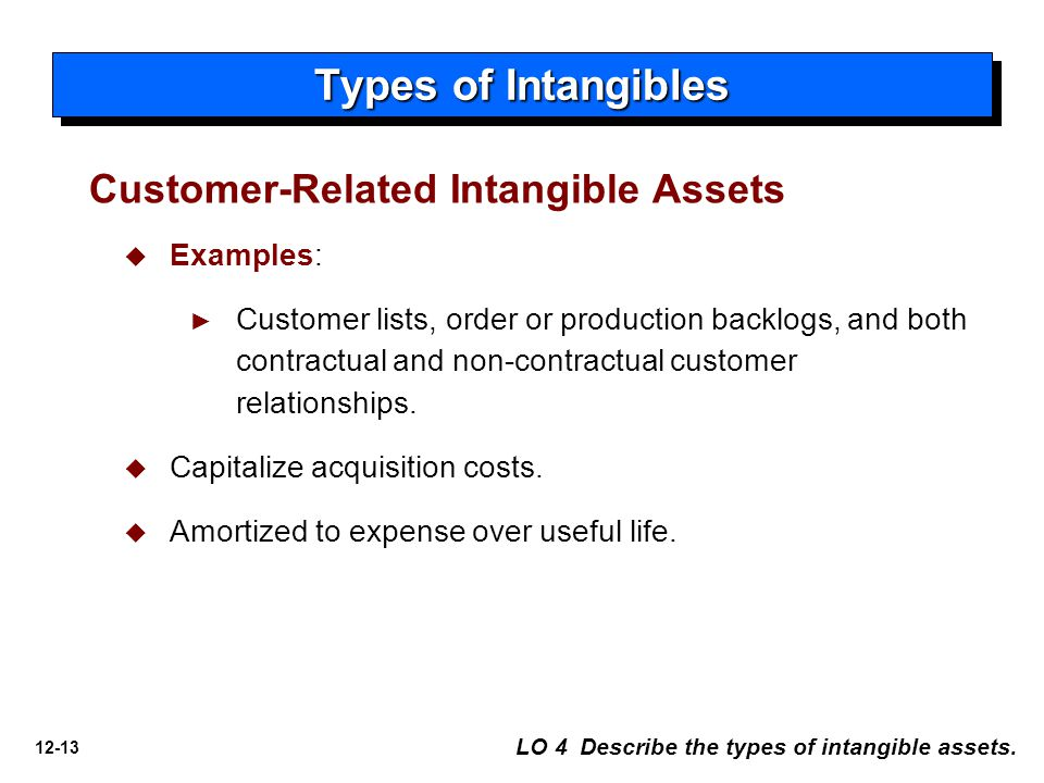 12-13 Types of Intangibles LO 4 Describe the types of intangible assets. Customer-Related Intangible Assets   Examples: ► ► Customer lists, order or