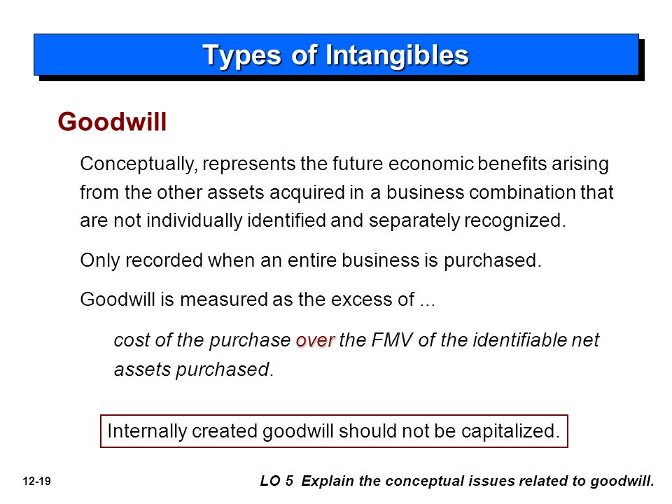 12-19 Types of Intangibles LO 5 Explain the conceptual issues related to goodwill.