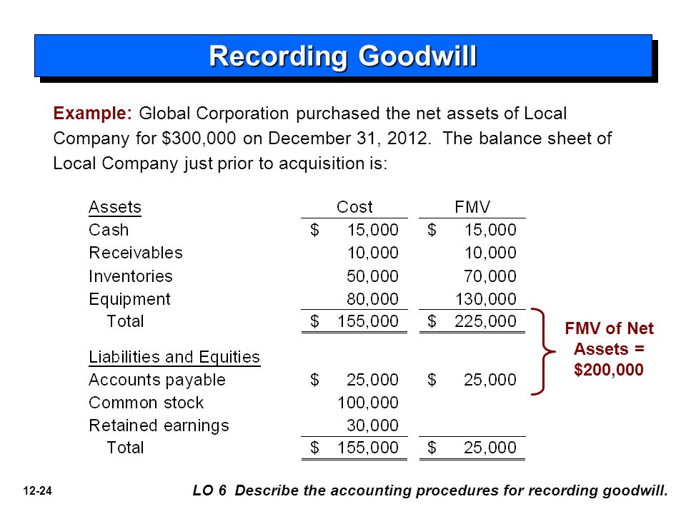 12-24 Example: Global Corporation purchased the net assets of Local Company for $300,000 on December 31, 2012.