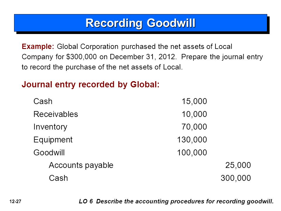 12-27 LO 6 Describe the accounting procedures for recording goodwill.