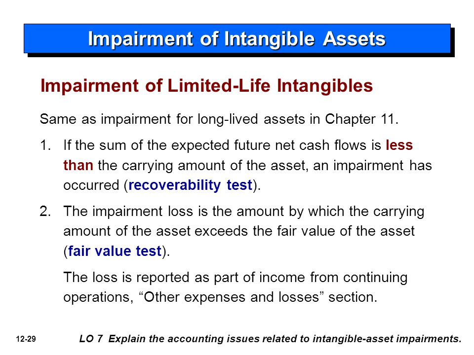 12-29 Impairment of Intangible Assets Impairment of Limited-Life Intangibles LO 7 Explain the accounting issues related to intangible-asset impairment