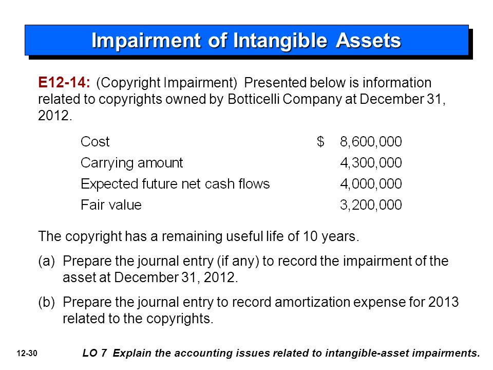 12-30 E12-14: (Copyright Impairment) Presented below is information related to copyrights owned by Botticelli Company at December 31, 2012.