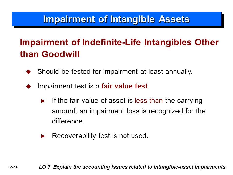 12-34 Impairment of Intangible Assets Impairment of Indefinite-Life Intangibles Other than Goodwill LO 7 Explain the accounting issues related to inta