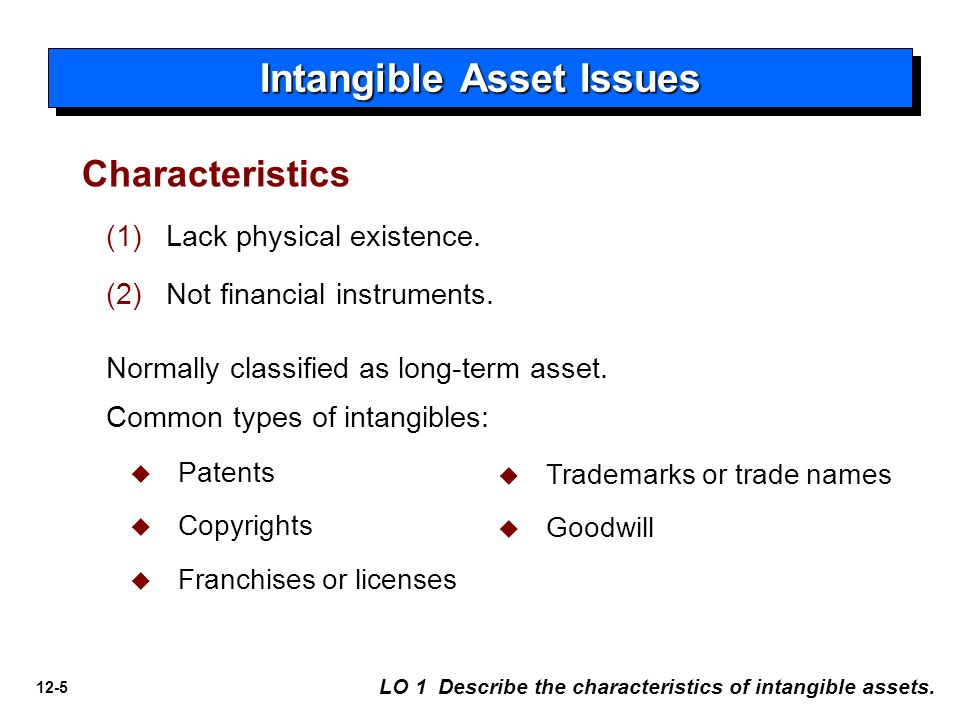 12-36 Impairment of Intangible Assets Impairment of Goodwill LO 7 Explain the accounting issues related to intangible-asset impairments.