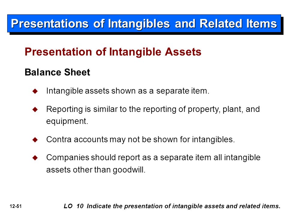 12-51 Balance Sheet   Intangible assets shown as a separate item.