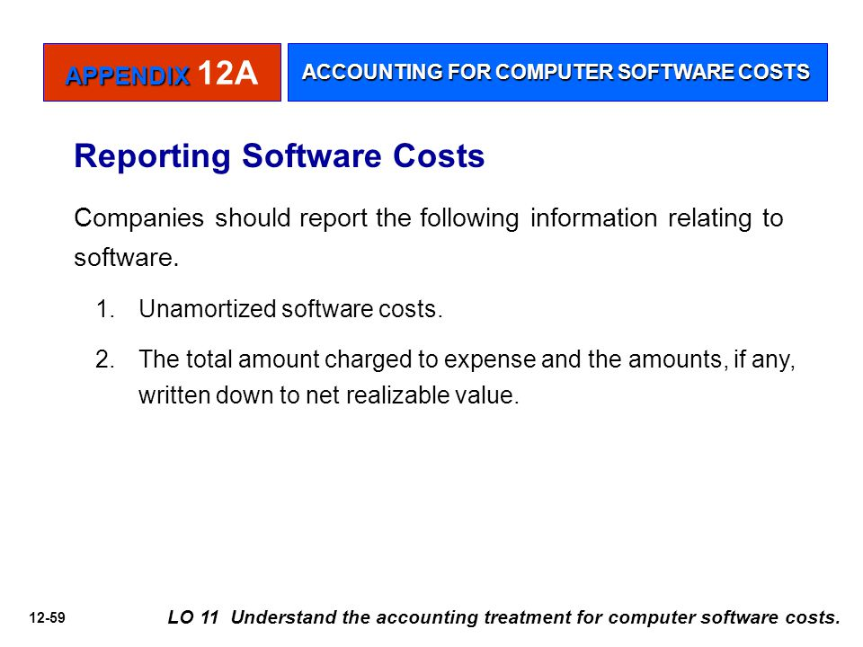 12-59 LO 11 Understand the accounting treatment for computer software costs. Reporting Software Costs Companies should report the following informatio