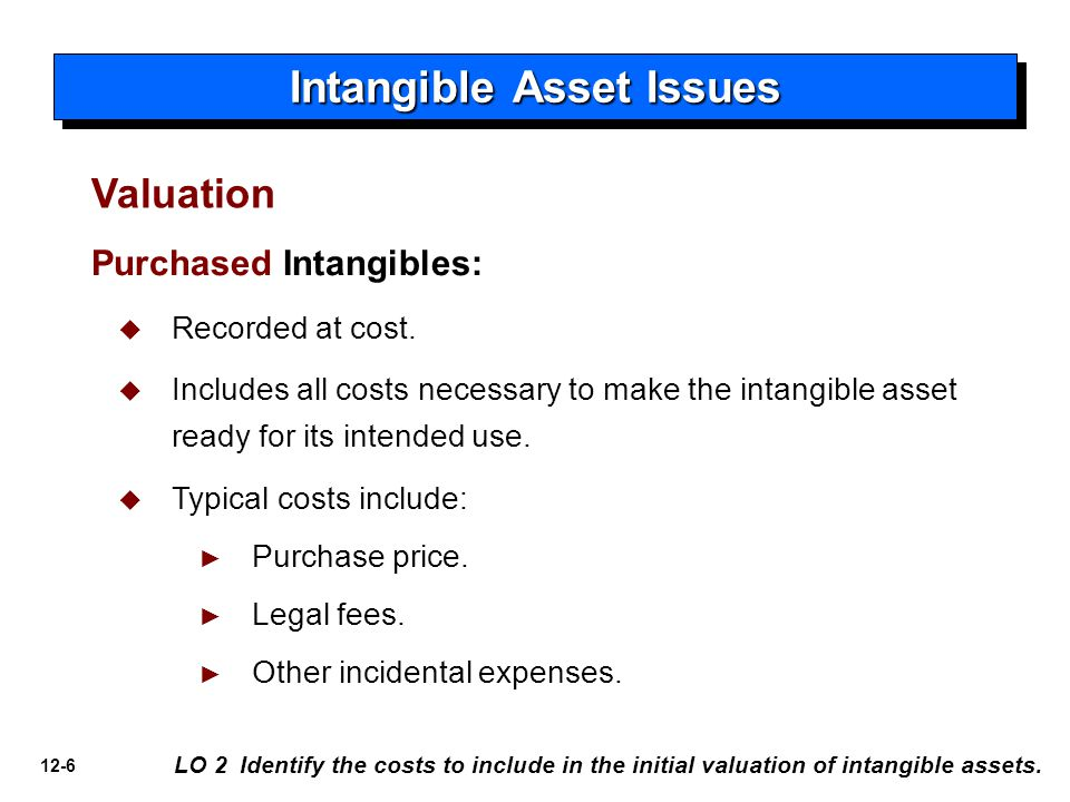 12-6 Intangible Asset Issues LO 2 Identify the costs to include in the initial valuation of intangible assets. Purchased Intangibles:   Recorded at