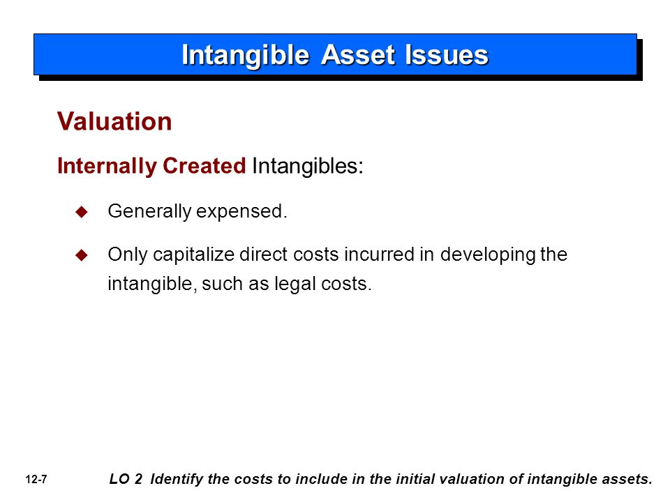 12-7 Intangible Asset Issues LO 2 Identify the costs to include in the initial valuation of intangible assets. Valuation Internally Created Intangible