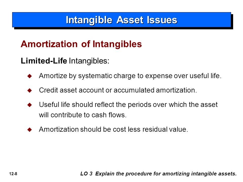 12-29 Impairment of Intangible Assets Impairment of Limited-Life Intangibles LO 7 Explain the accounting issues related to intangible-asset impairments.