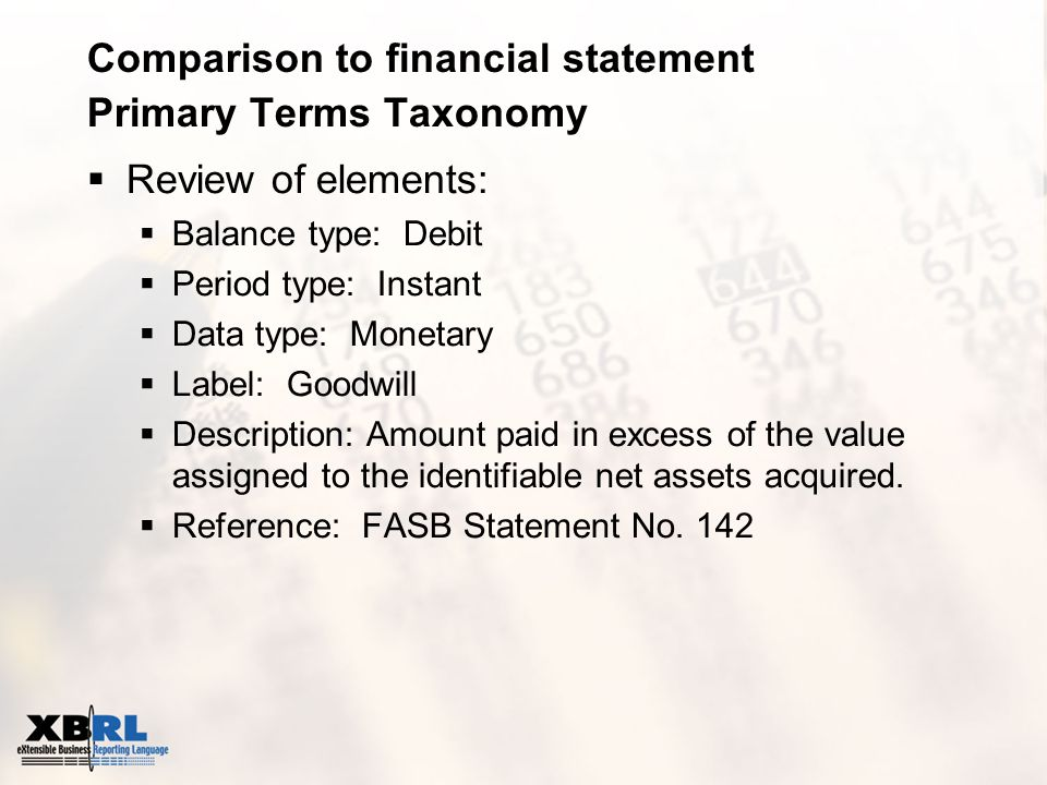 Comparison to financial statement Primary Terms Taxonomy  Review of elements:  Balance type: Debit  Period type: Instant  Data type: Monetary  Label: Goodwill  Description: Amount paid in excess of the value assigned to the identifiable net assets acquired.