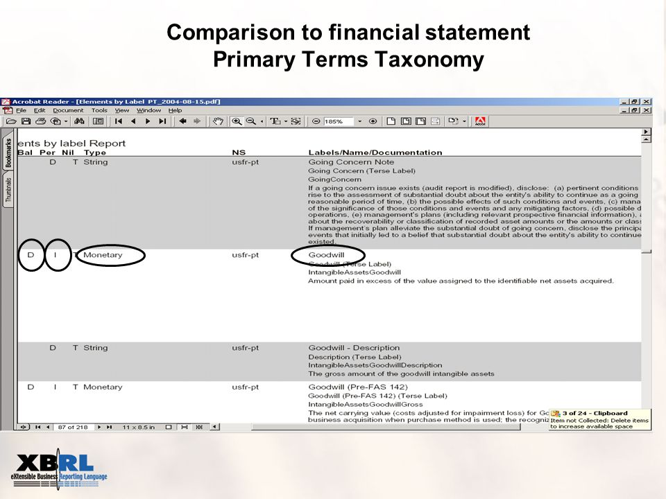 Comparison to financial statement Primary Terms Taxonomy