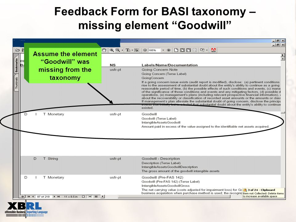 Feedback Form for BASI taxonomy – missing element Goodwill Assume the element Goodwill was missing from the taxonomy