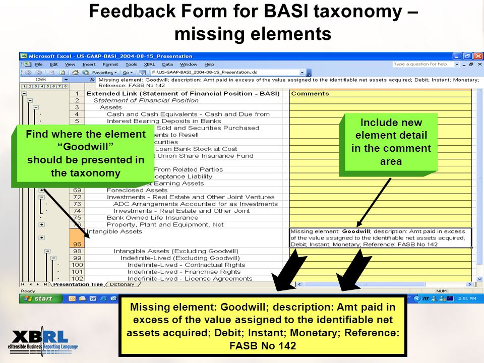 Feedback Form for BASI taxonomy – missing elements Find where the element Goodwill should be presented in the taxonomy Include new element detail in the comment area Missing element: Goodwill; description: Amt paid in excess of the value assigned to the identifiable net assets acquired; Debit; Instant; Monetary; Reference: FASB No 142