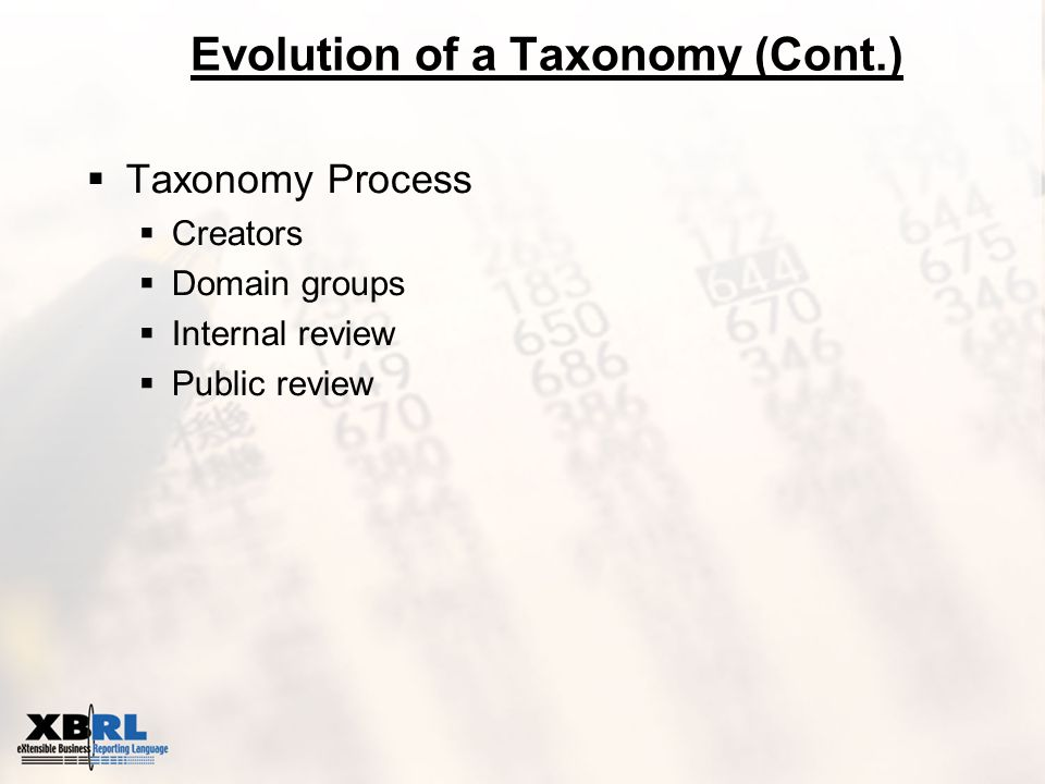 Evolution of a Taxonomy (Cont.)  Taxonomy Process  Creators  Domain groups  Internal review  Public review